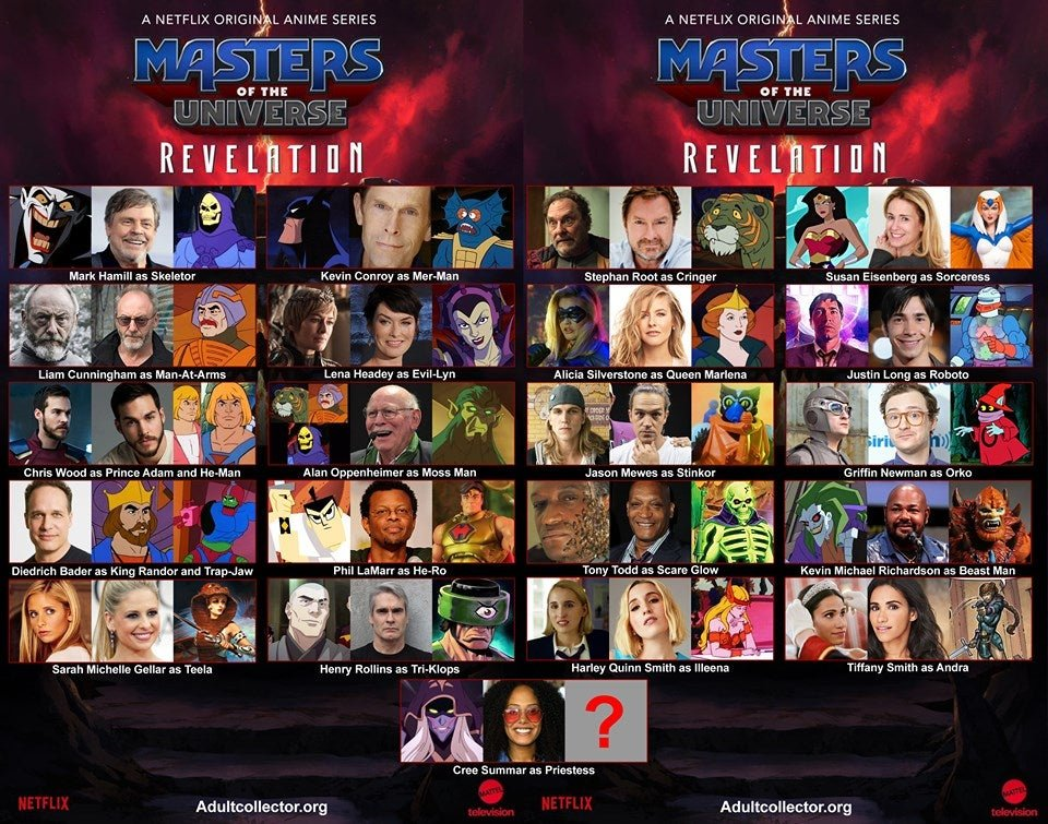 Masters of the Universe: Revelation Season 2 Voice Cast and Characters